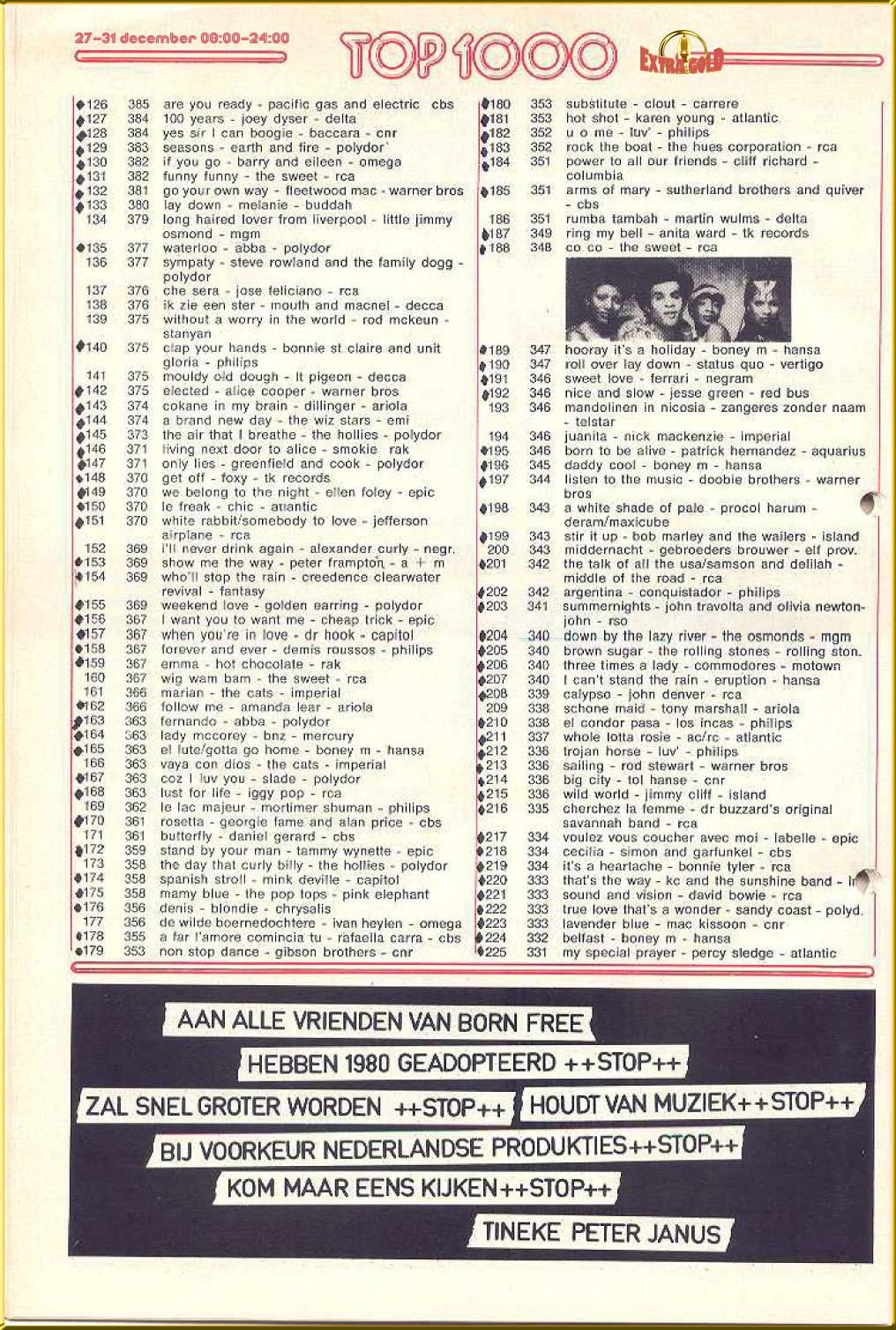 1960s Hot 100: Top 20 Billboard Hits | Billboard